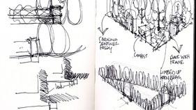 Diseño del Jardín