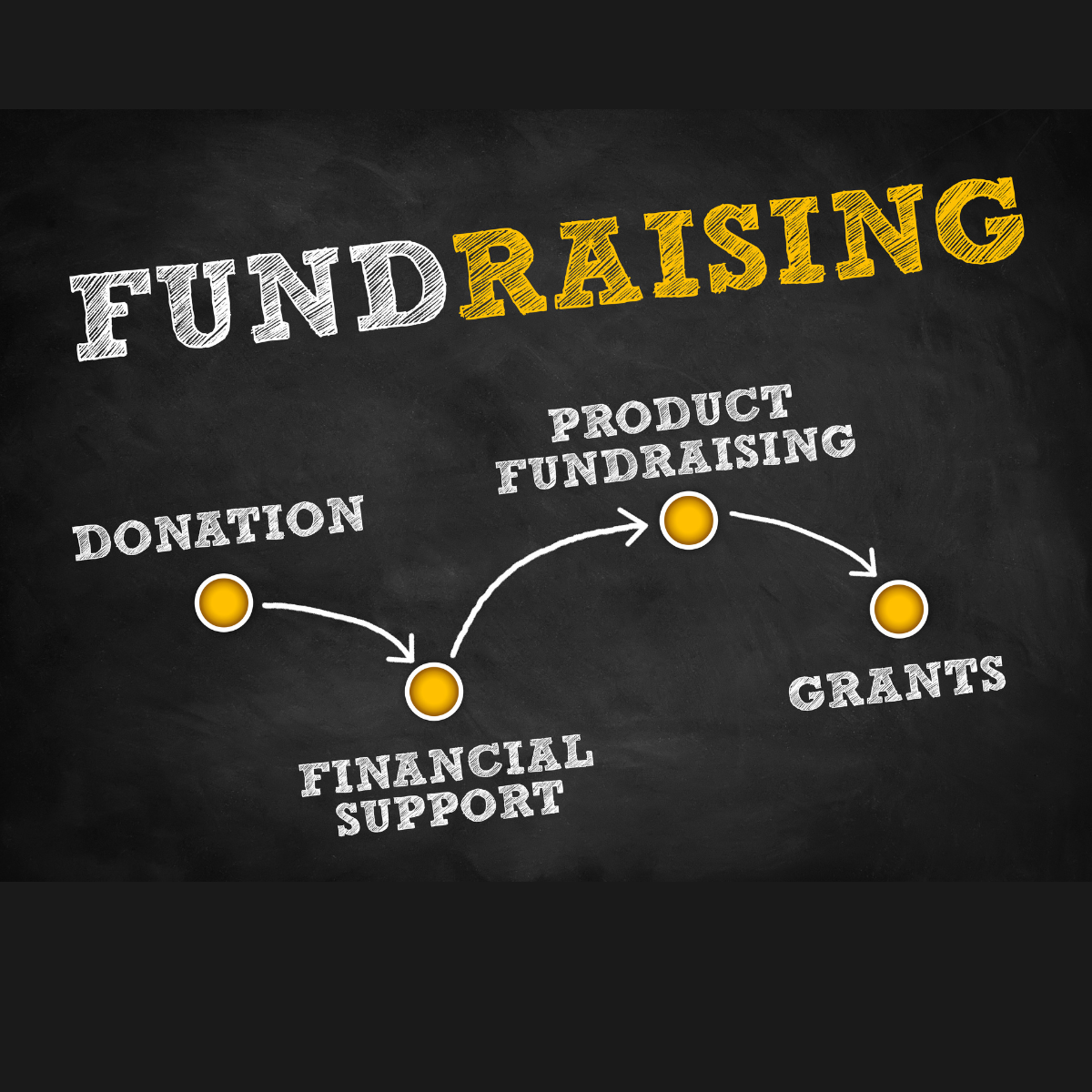 The Fundraising Board