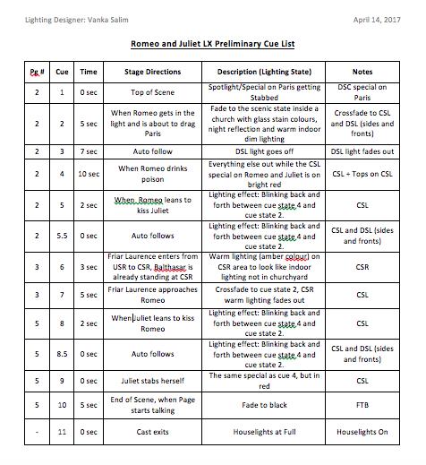 LX Preliminary Cue Sheet