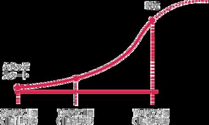 事例2グラフ.png