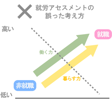 アセスグラフ.png