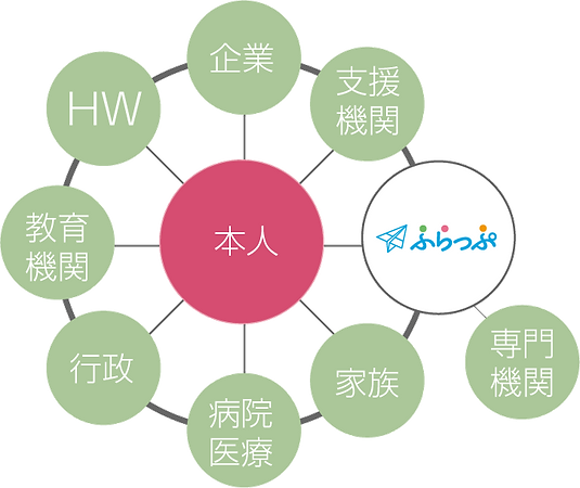 移行円.png