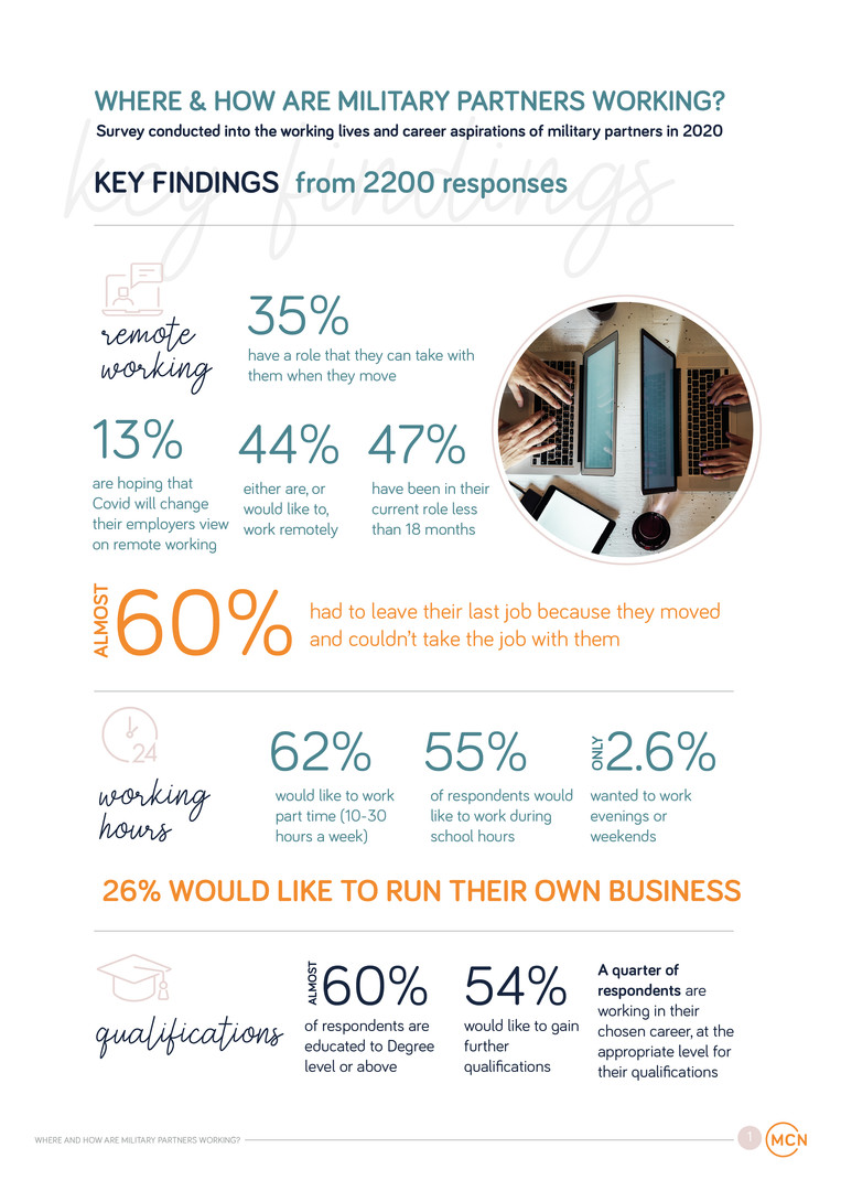 Survey results_key findings.jpg
