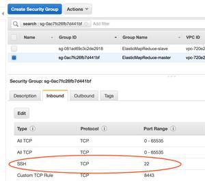 Efficient Data Storage with Apache Parquet in the Amazon Cloud
