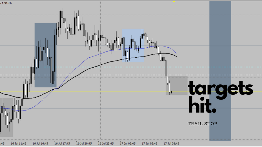 Chart Shot 000002.PNG