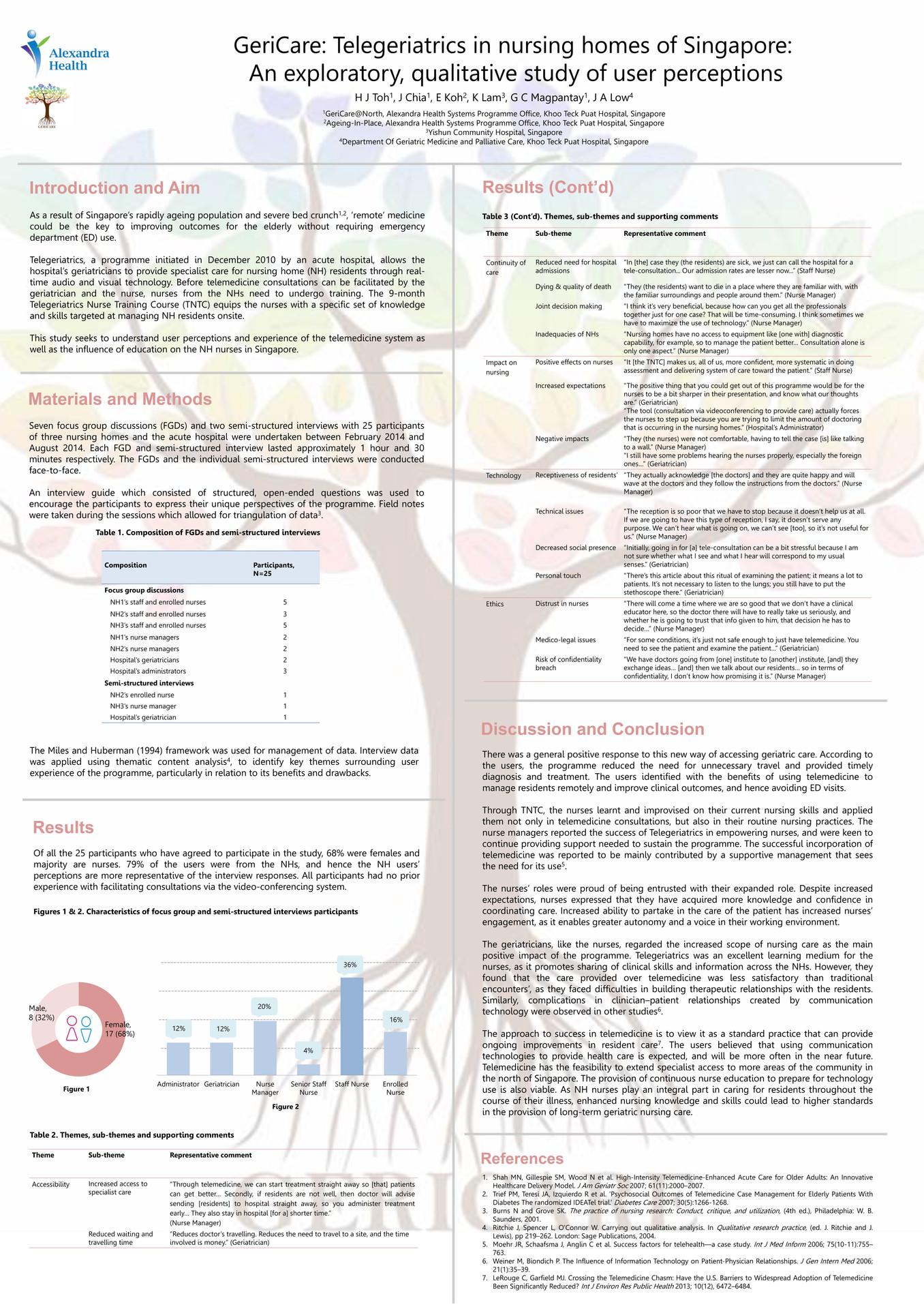 (6) APGC 2016 GeriCare Telegeriatrics in