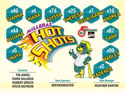 8u hot shots.jpg