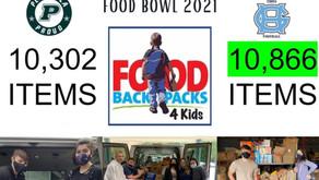 Food Bowl 2021