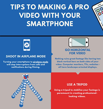 Using smartphone for video.png