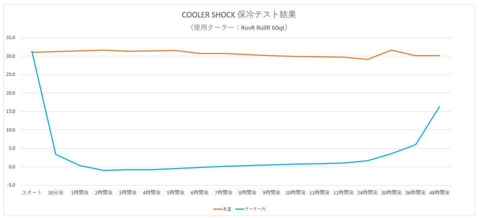 cooler-shock-test.jpg
