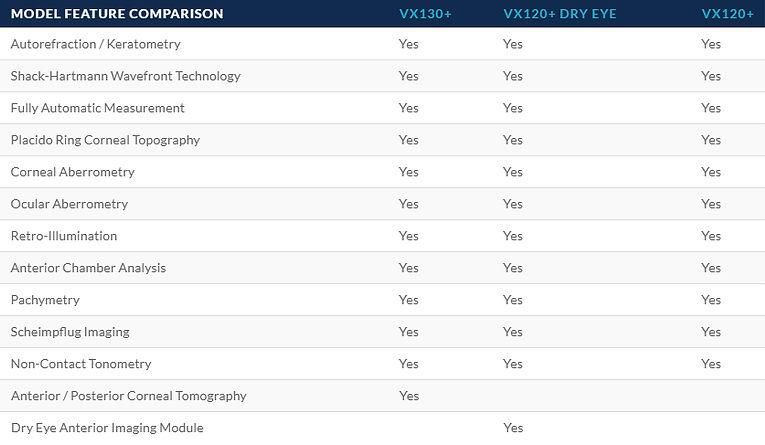 Visionix compare.jpg