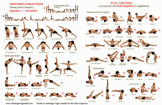 What is Ashtanga Vinyasa Yoga?