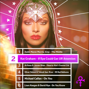 If Eye Could Get UR Attention Jumps to #2