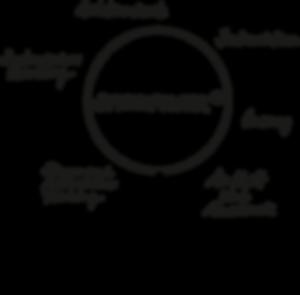 STIMMPOWER® ist systemisches Coaching und Stimmtraining für verbesserten Ausdruck, bessere Kommunikation mit Kompetenz