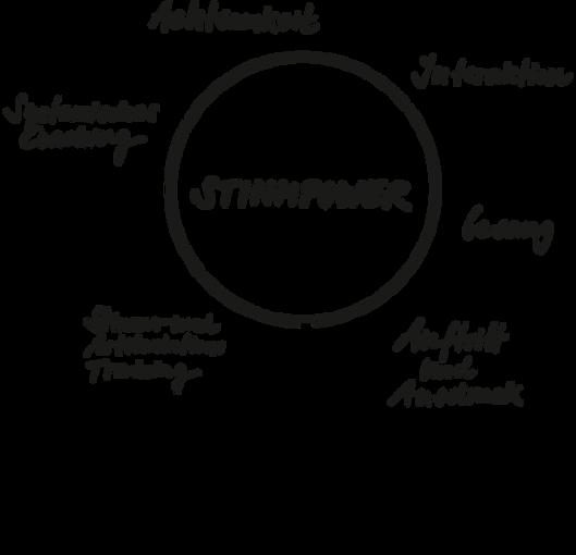 STIMMPOWER_ANGEBOTE_Grafik_2020_560x540.