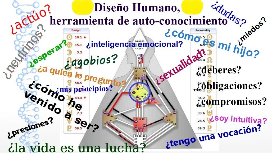 CHARLA-DISEÑO-HUMANO