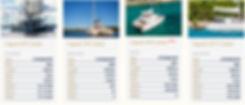 www.albasailing.com, аренда катамаранов в Хорватии