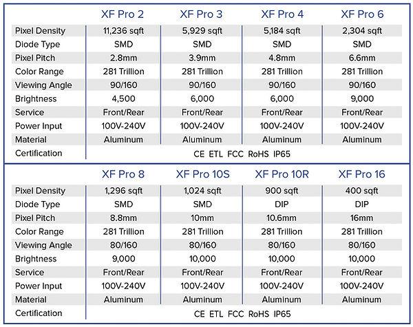 13 XF Modules.jpg