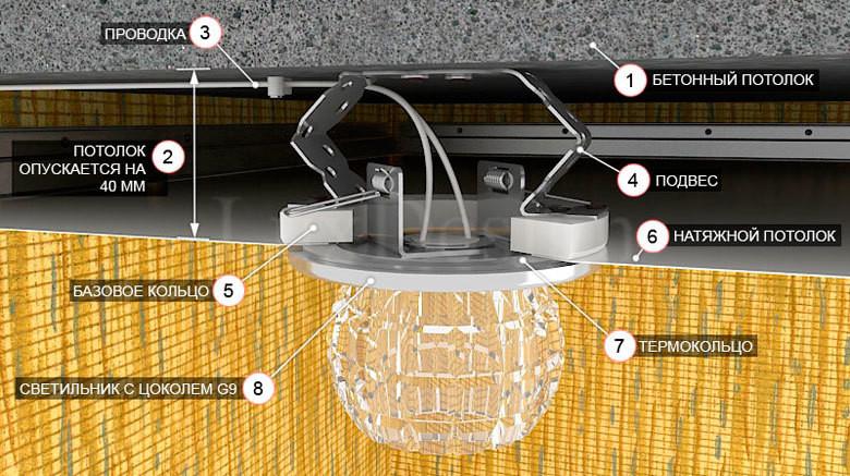 установка хрусталиков на натяжной потолок минск