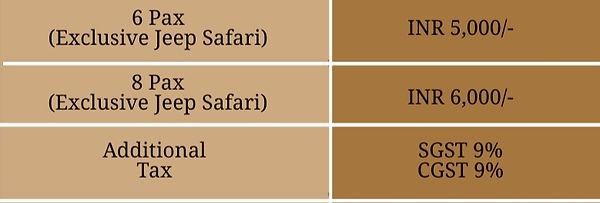 New walk in guest safari rates_edited.jpg