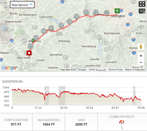 Pilgrimage Route from Lexington to Abbey of Gethsemani