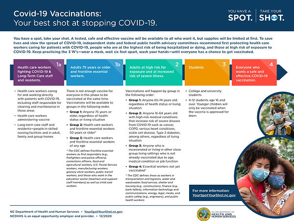 infographic on covid 19.jpg