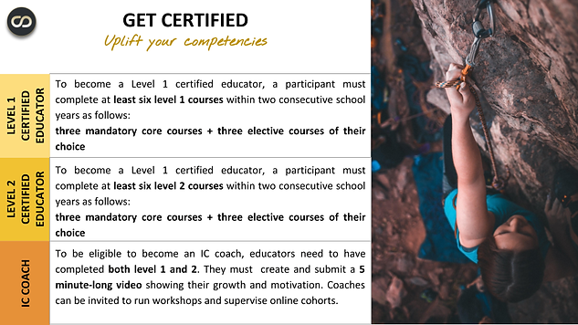 Professional Learning Plan (15).png