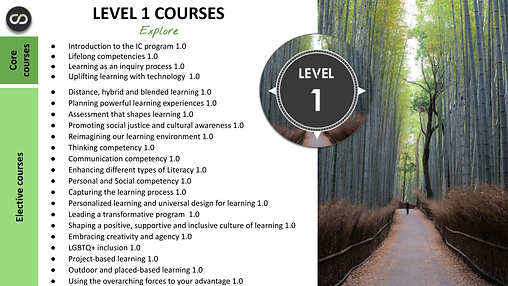 Professional Learning Catalogue (20).png