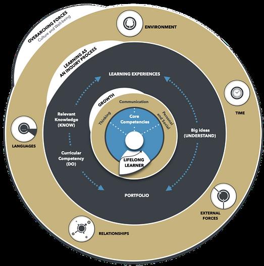 IC Framework (2).png