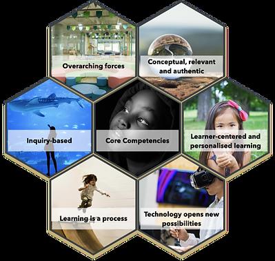 7 key principles (2).png