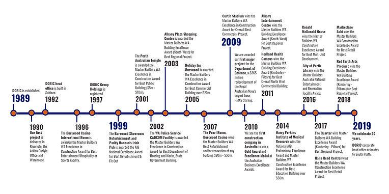 Final timeline.jpg