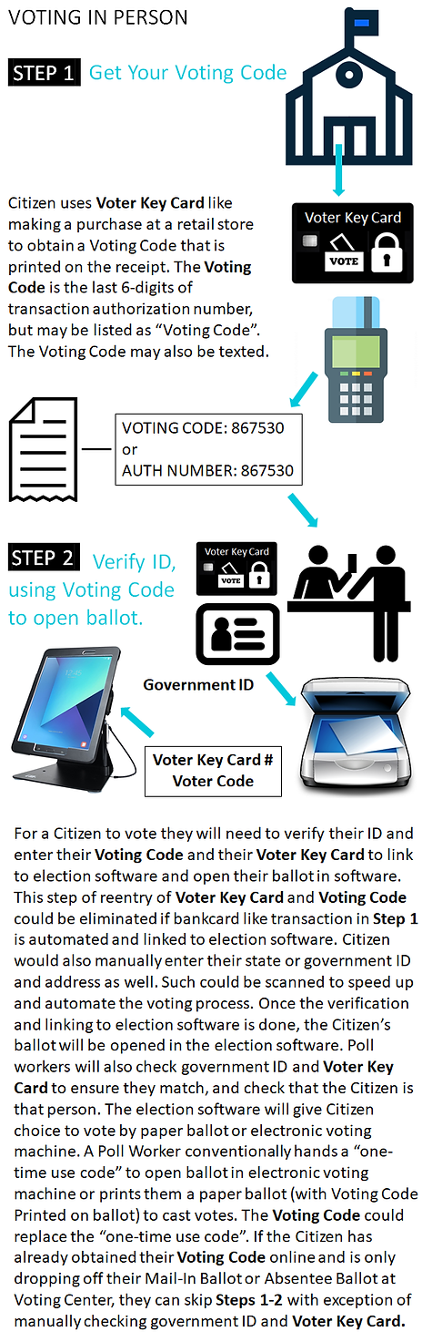 in person voting - steps 1 and 2 - 72.pn