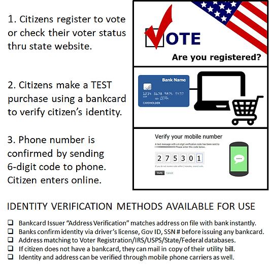 Identity Verfication process - VKC - 2.png