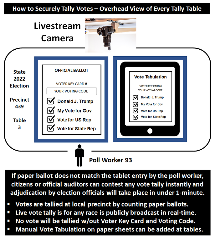 How to securely tally votes - 9-7-21 - web.png