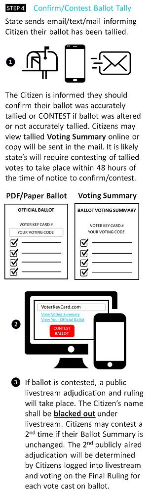 Step 4 - Voter Key Card How it Works Edit - 8-28-21 - web.png