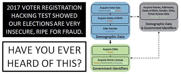 2017 Voter Registration Hacking Test - 7