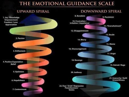 Emotional Awareness and Your Em.P.O.W.E.R.ment!!!