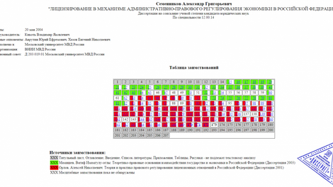 Осторожно! Фальшивые кандидаты рвутся в Мосгордуму!