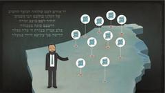 Rabbi Neria - Yad ahim