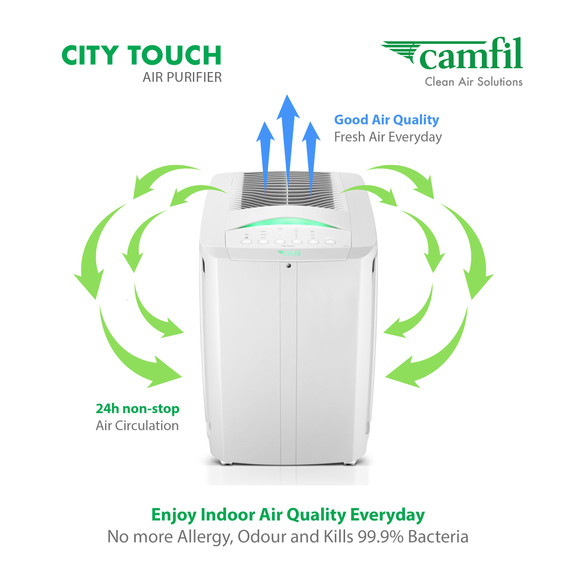 City touch good air quality