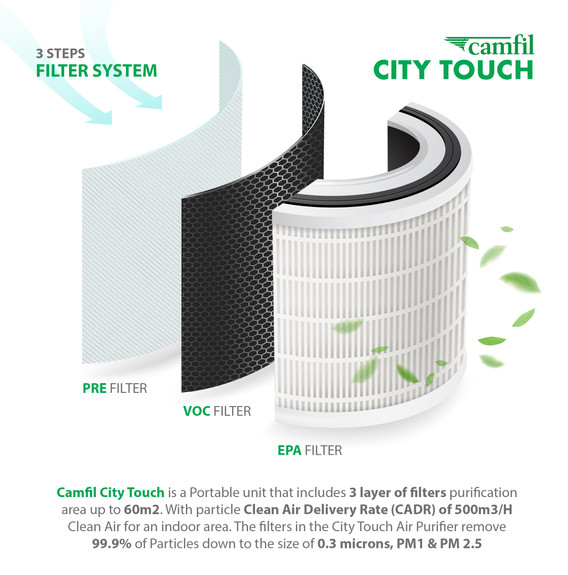 City Touch powerful 3 layers