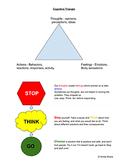 Cognitive triangle-1.png