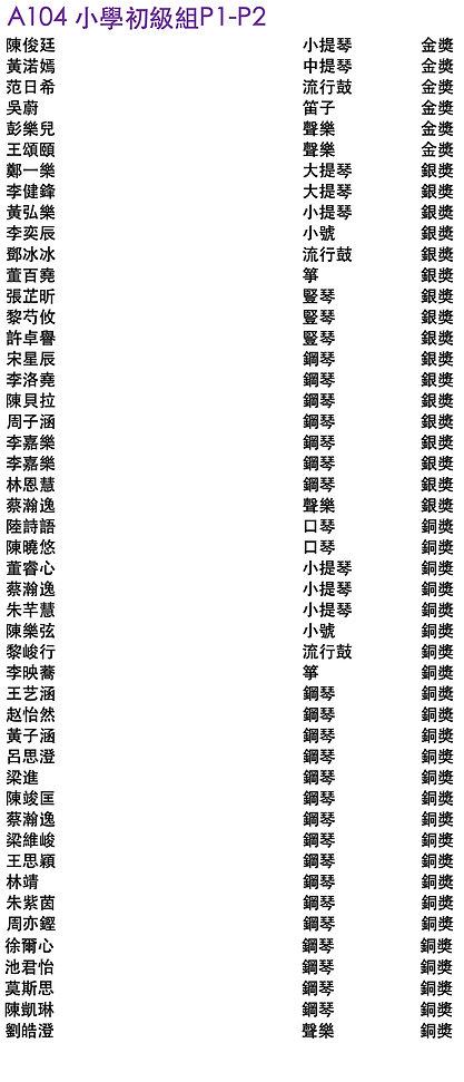小初.jp2
