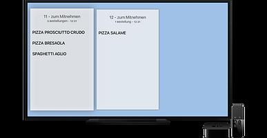 Posmatic kitchen monitor
