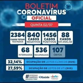 Ministério Público: Petrópolis necessita mais testes para a liberação de atividades