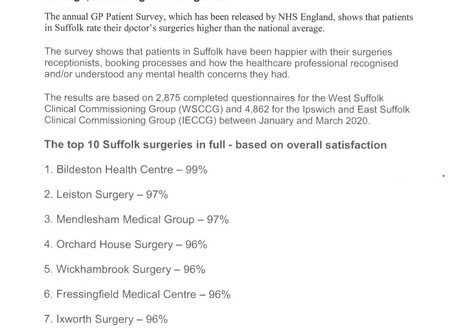 How your GP surgery rated in latest patient survey