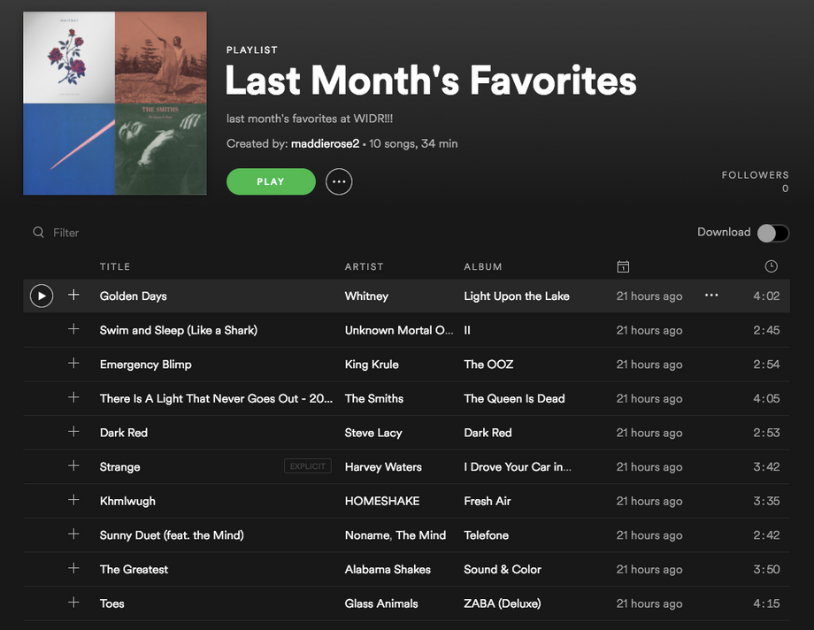 January Favorite's Playlist