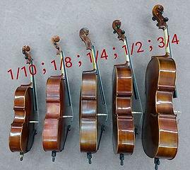 #大提琴#弦_#提琴#樂器#樂器班#學流行曲#流行音樂#音樂班#弦樂#學大提琴#大提琴課程#大提琴班 #cello#cellocase#cellist#music#fun#2cello#2cellos