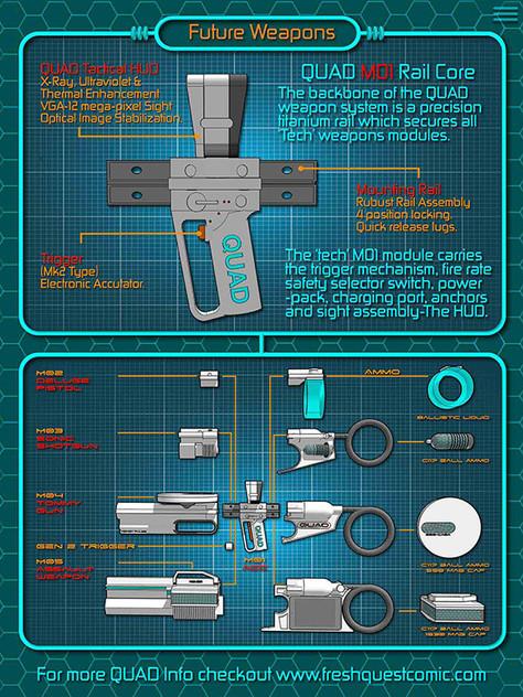 QUAD M01-Actuator