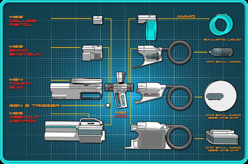 Sc-fi Weapon System
